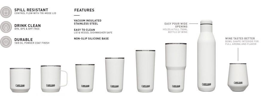 camelbak horizon drinkware