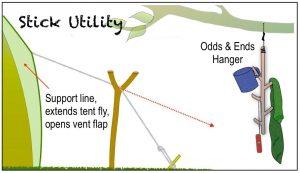 stick utility