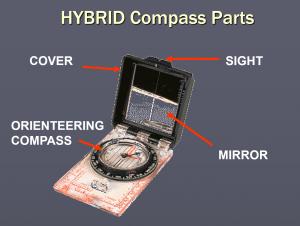 hybrid-compass